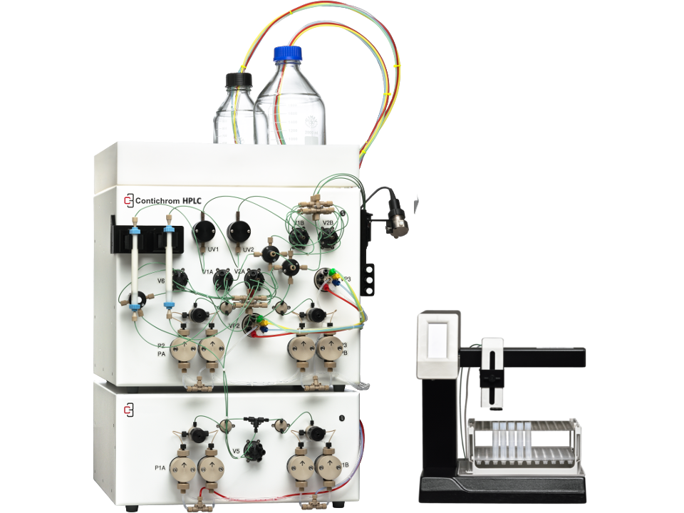 Contichrom HPLC: Continuous HPLC for Small Molecules